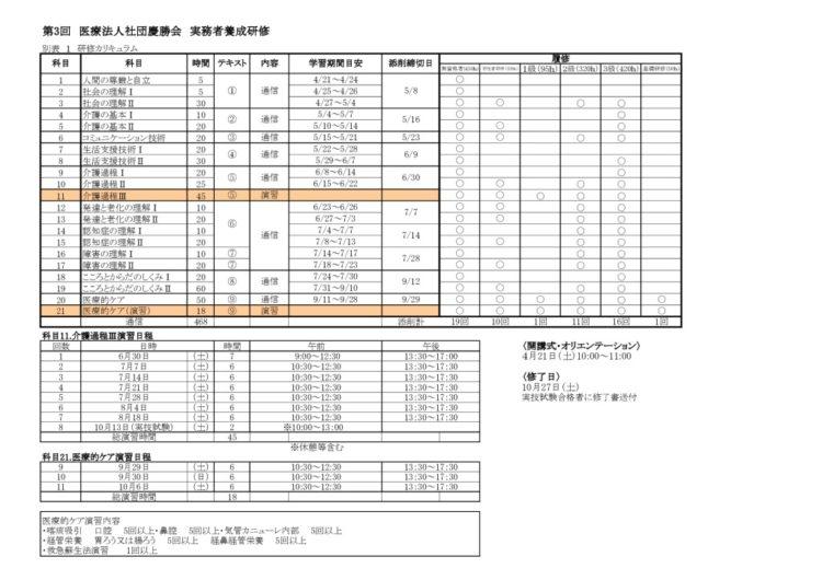 3.別表1-研修カリキュラムのサムネイル